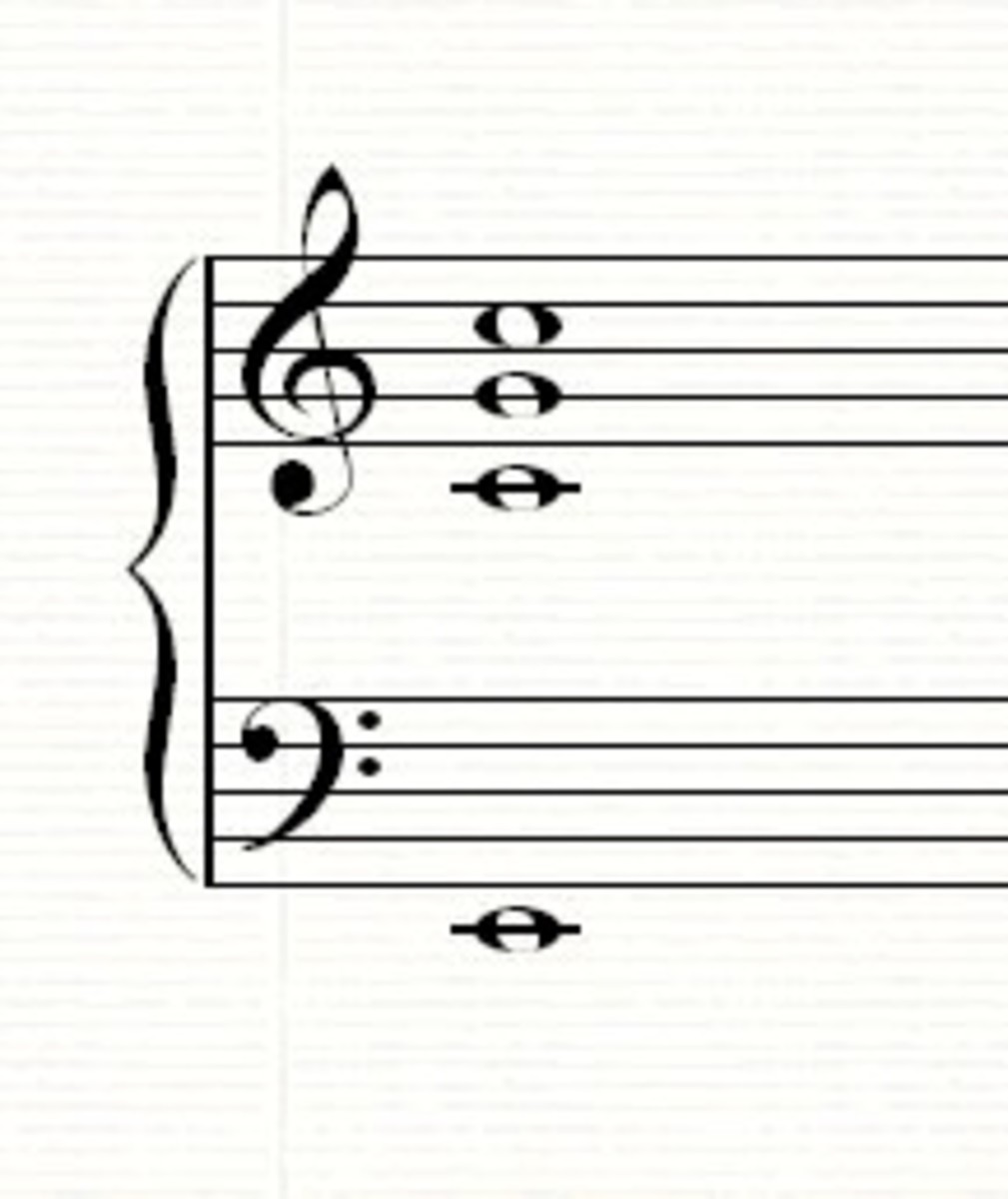 C chord in 1st inversion (E is the lowest note)
