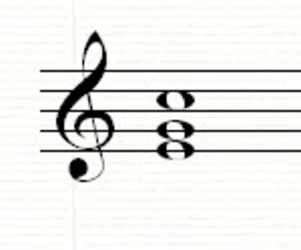The C chord in 1st inversion (bottom note E)