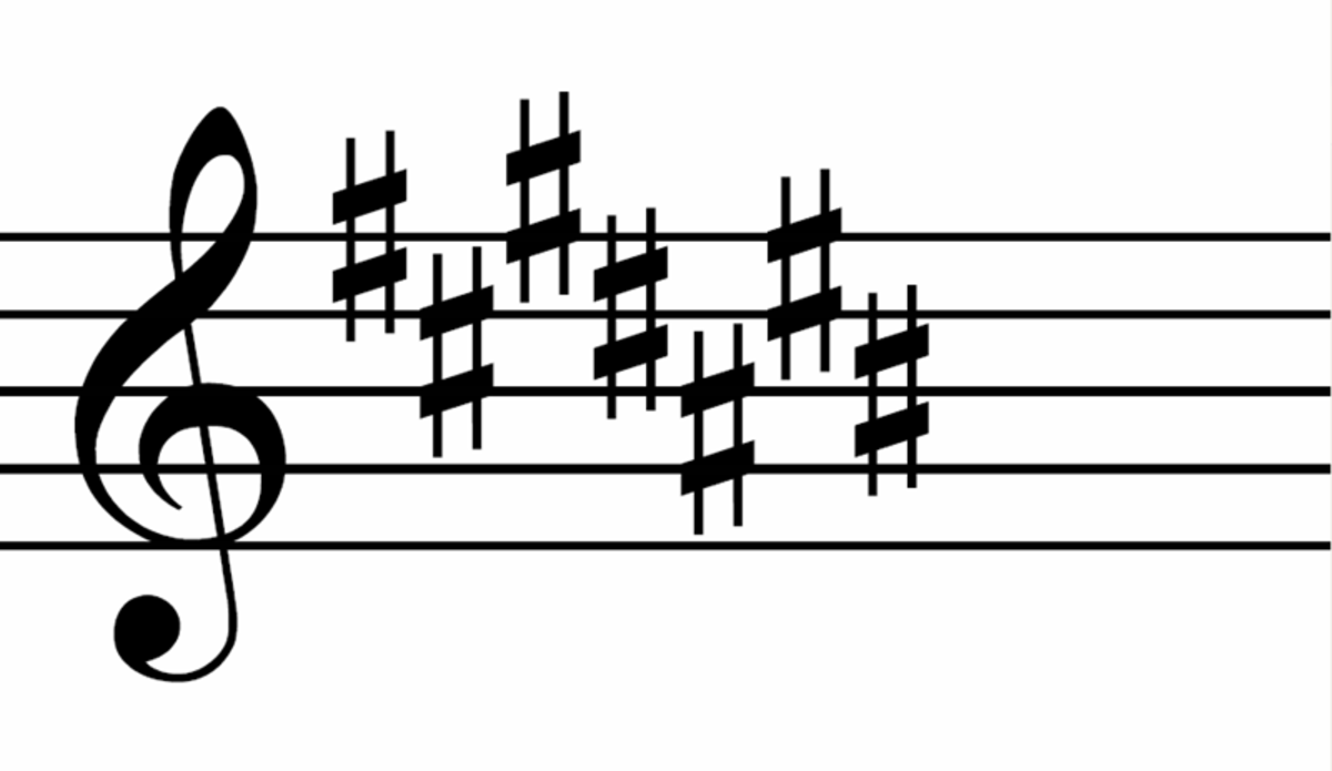 C sharp major has seven sharps in total