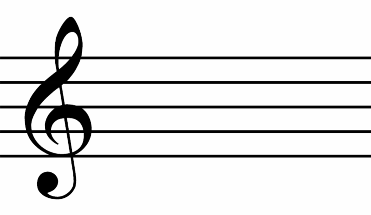 The key signature for C major shows no sharps or flats