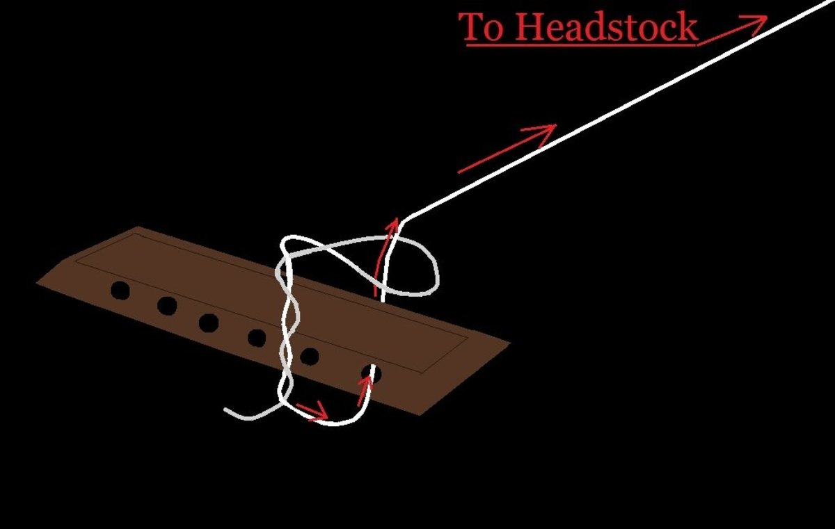 ...after it's twisted, thread the string through it and pull it up towards the headstock until the loop is snuggied down.