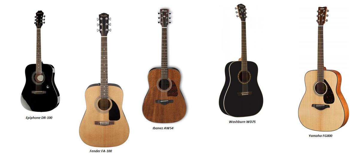 Top  5 best acoustic guitars for beginner guitar players