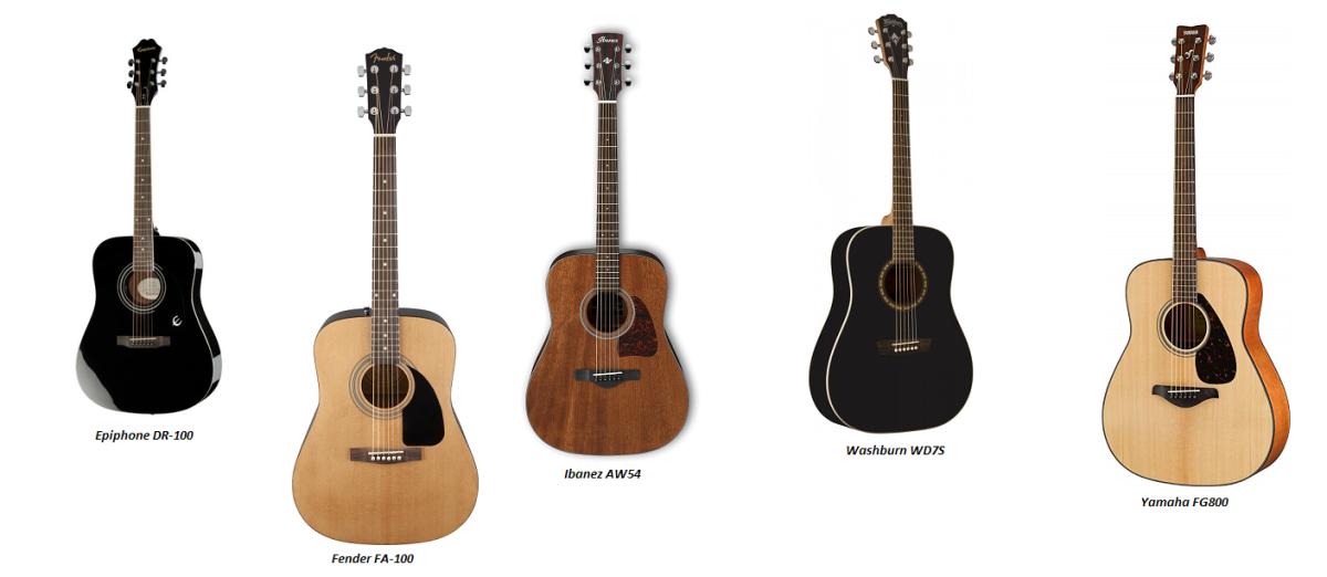 Top  5 best acoustic guitars for beginner guitar players