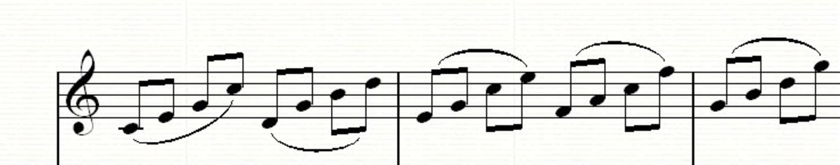The right hand arpeggio pattern