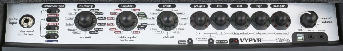 Peavey Vypyr VIP 2 Front Panel