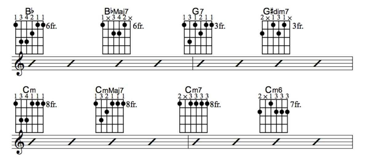 jazz-guitar-lesson-crazy-willie-nelson-patsy-cline-chords-tab-bassline-videos