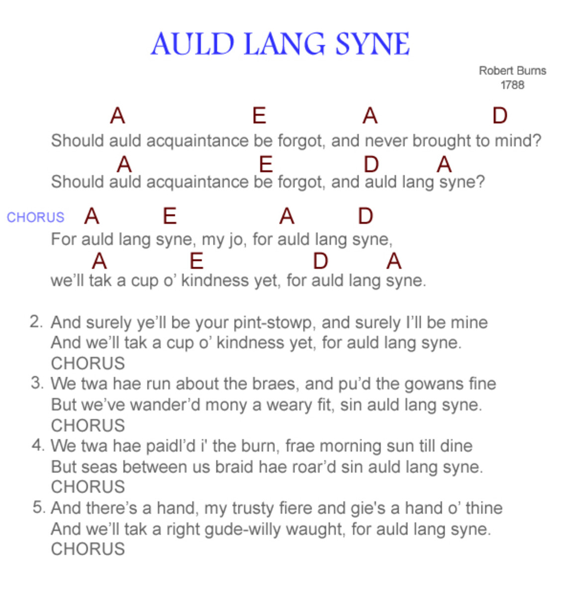 Auld Lang Syne - chords and lyrics