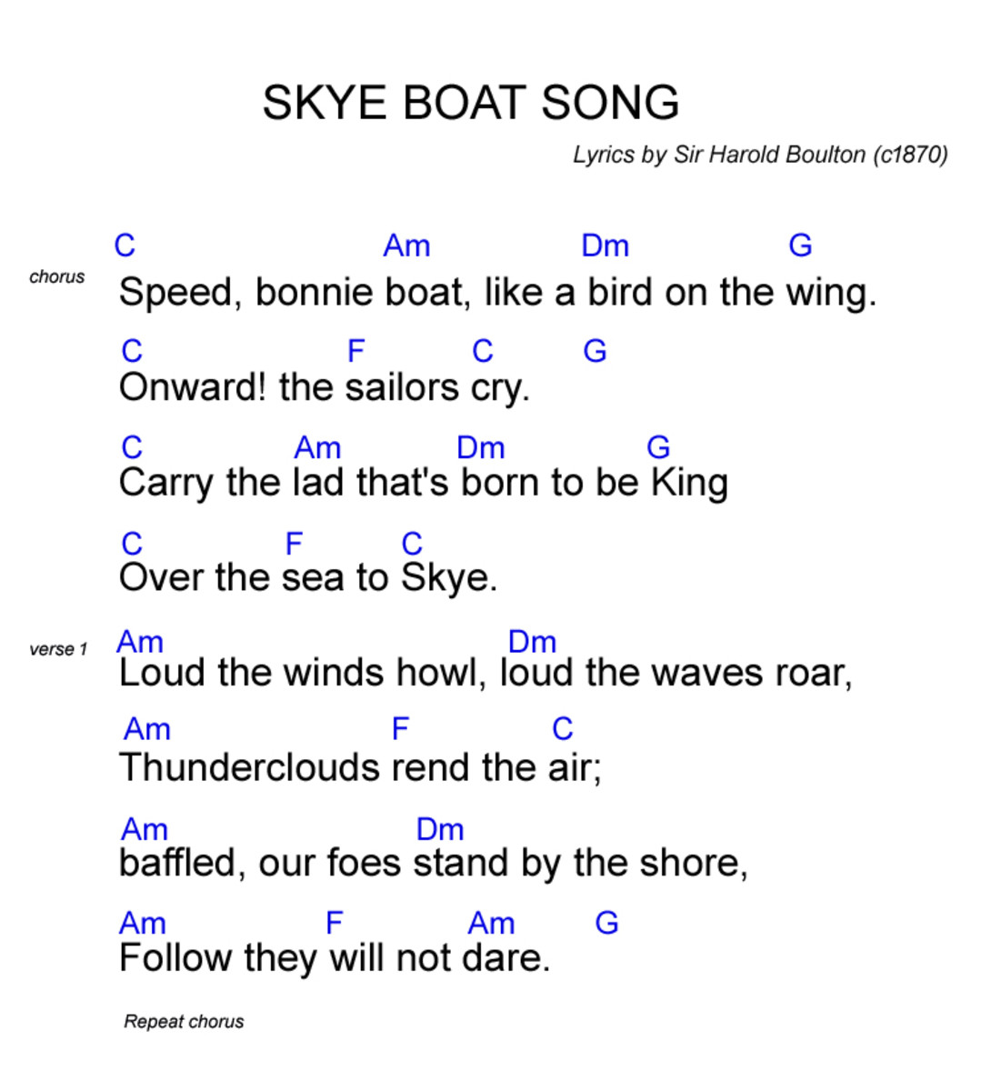 Skye Boat Song: Fingerstyle Guitar Arrangement in Tab, Notation and ...