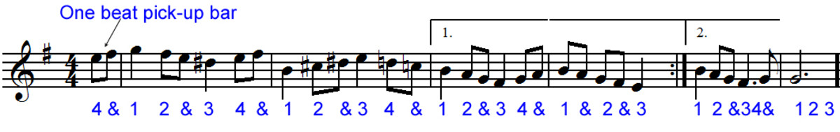 sight-reading-for-guitarists-simple-time-signatures