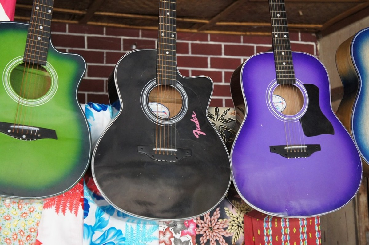 Choosing the right type of guitar