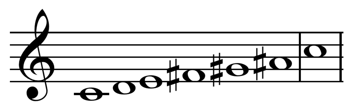 A whole tone scale made up of 6 notes (hexatonic) starting on C.