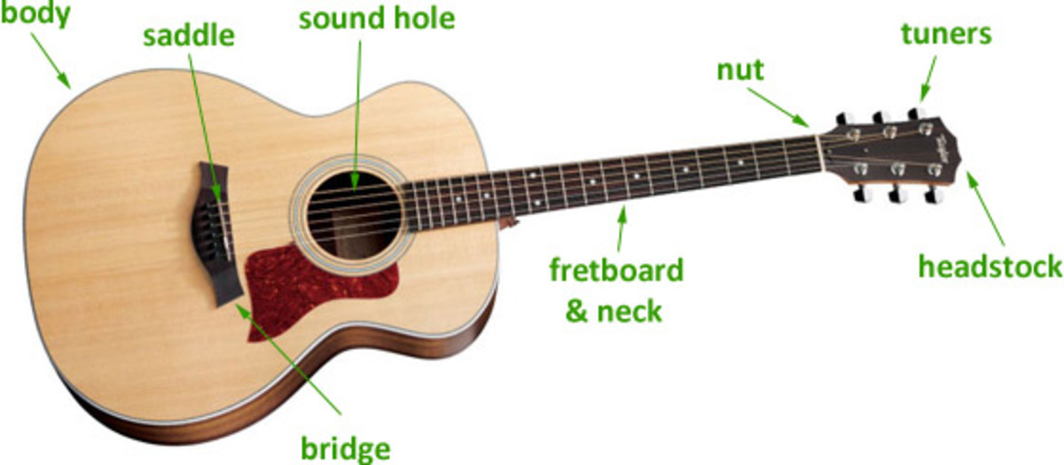 you-can-learn-guitar-a-guide-for-complete-beginners