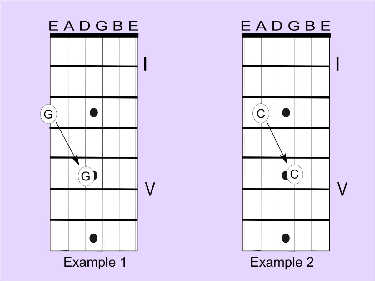 First Octave Shape