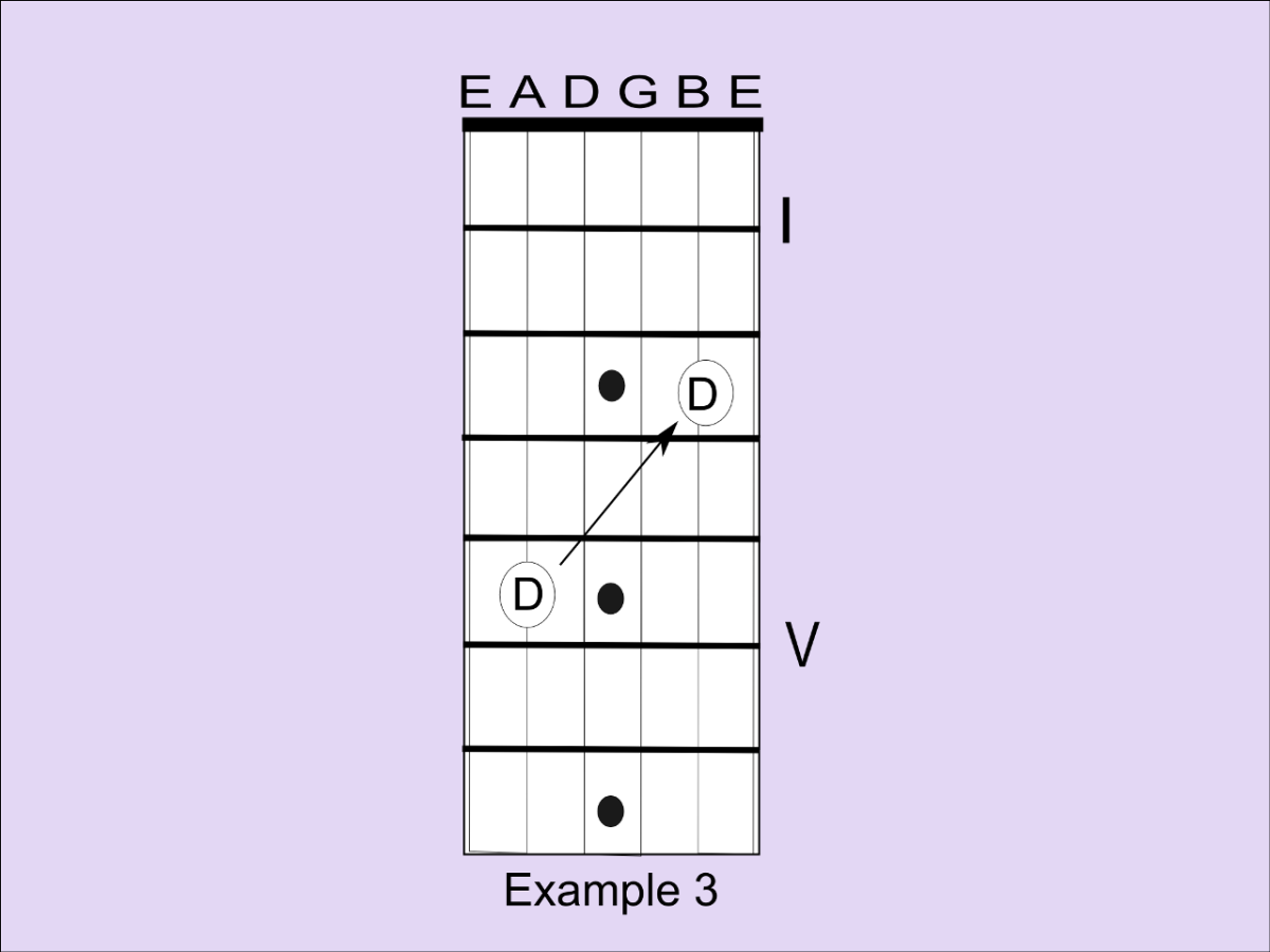 Second Octave Shape