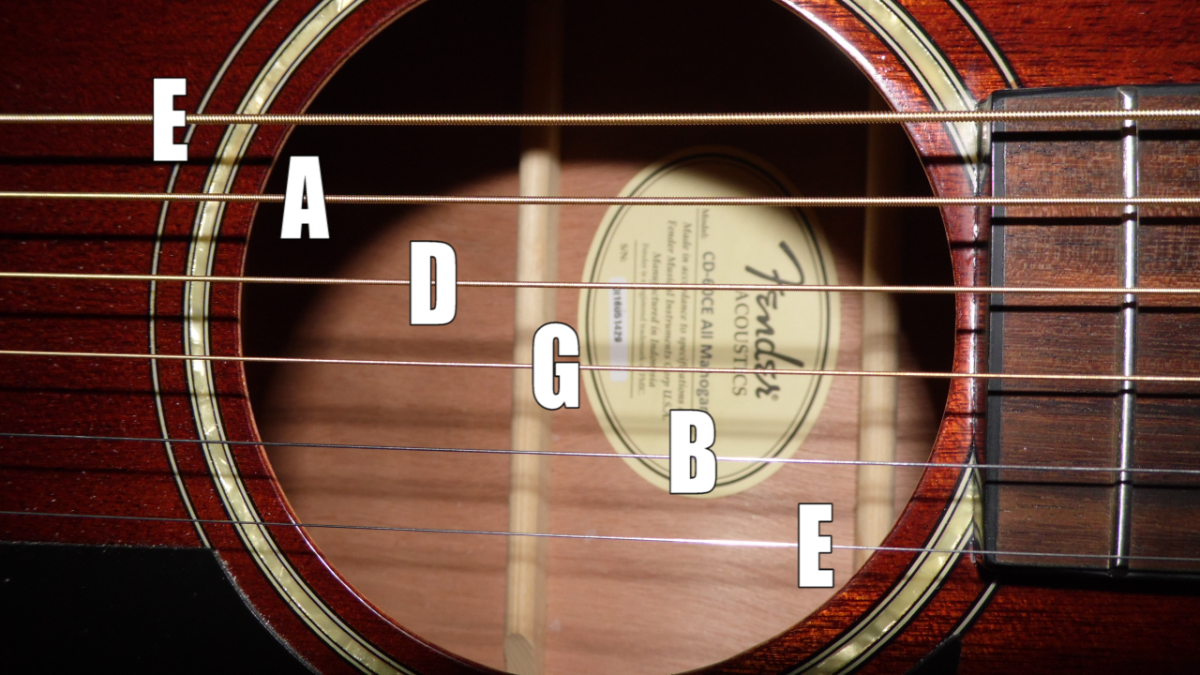 how to tune a guitar with a tuner spinditty. Black Bedroom Furniture Sets. Home Design Ideas