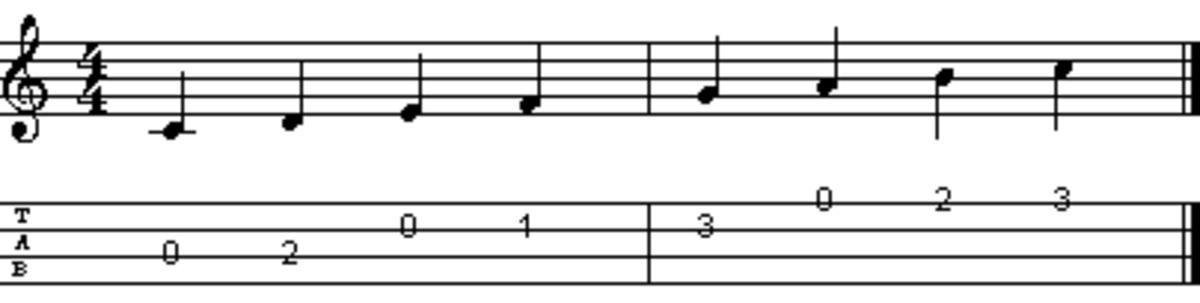 C major scale with ukulele tabs.