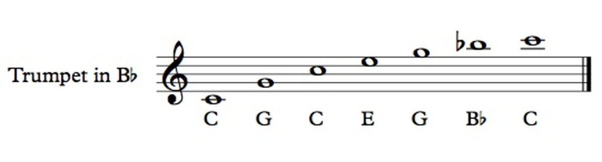The open notes/harmonic series.