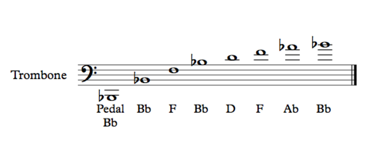 The open notes/harmonic series