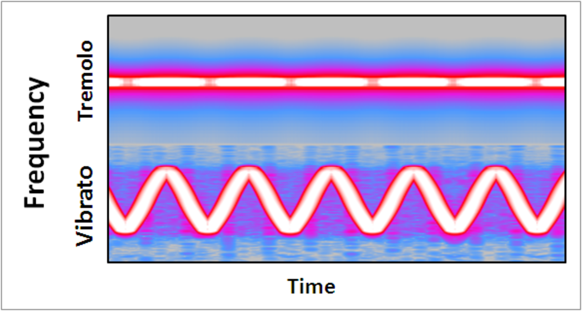 A good vibrato comes at a rate of approximately 6 to 8 beats per second.