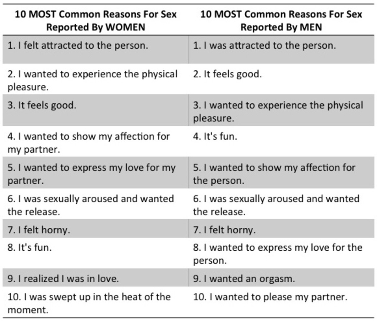 top-10-reasons-to-have-sex-with-your-spouse