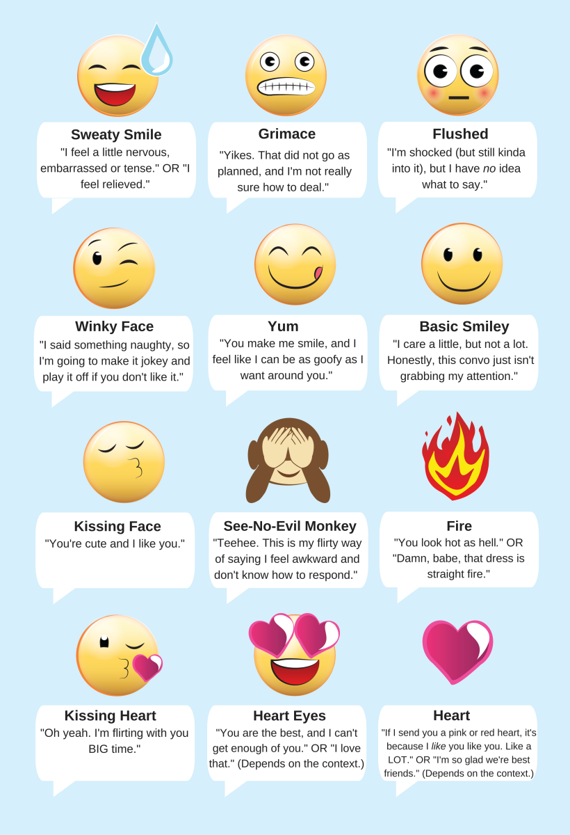 Interpreting the emojis your guy sends can be tricky, but this guide should help!