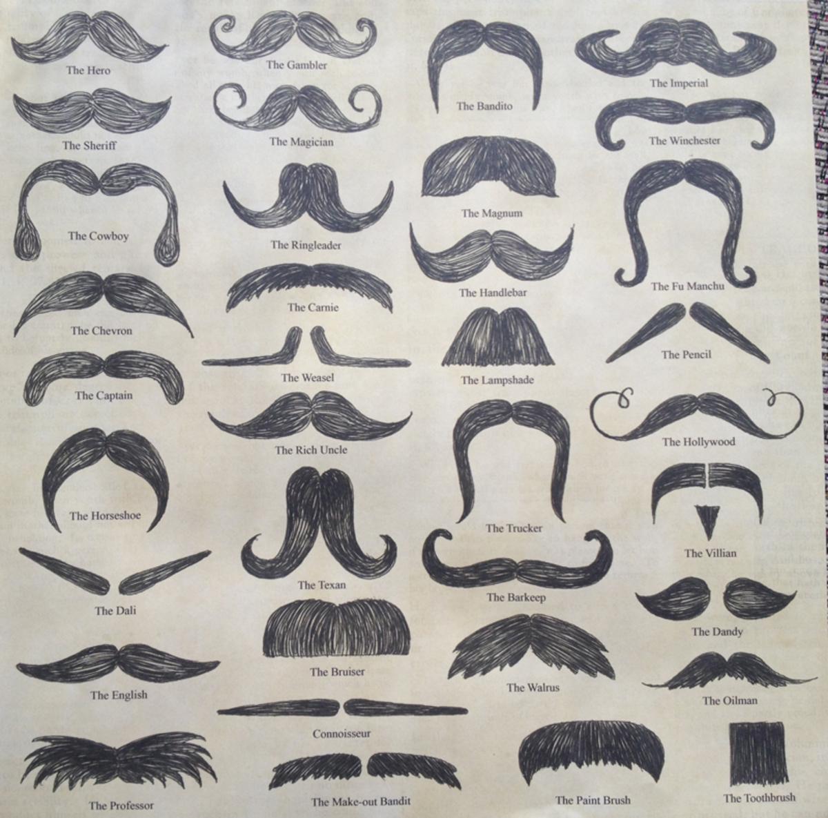 Mustache Scrapbook Paper