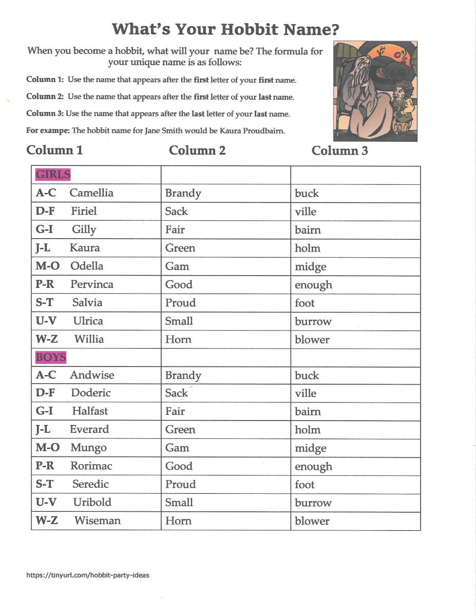 "Here is what the ""What's Your Hobbit Name?"" sheet looks like. Click on the orange link near the top of this article to print a .pdf copy."