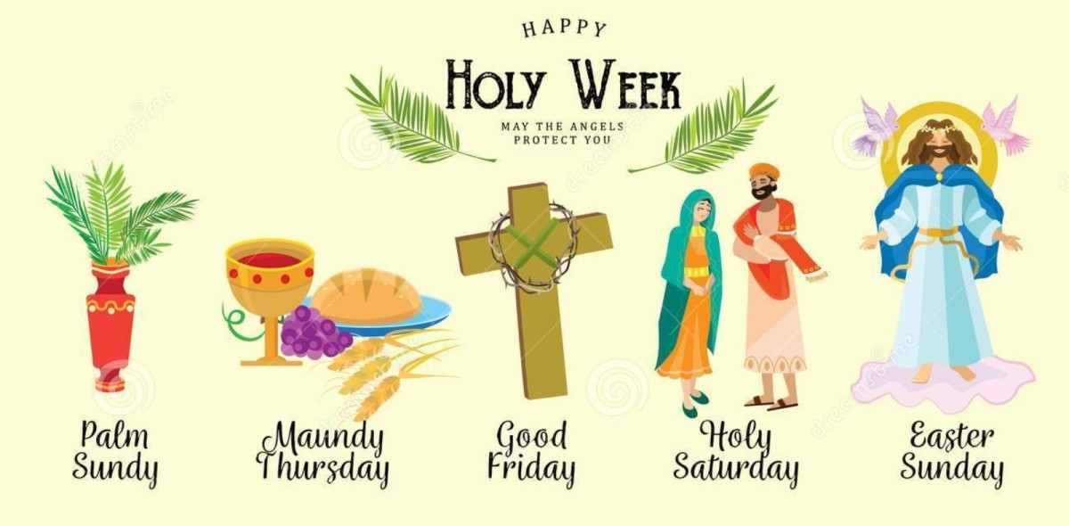 Holy Week Diagram