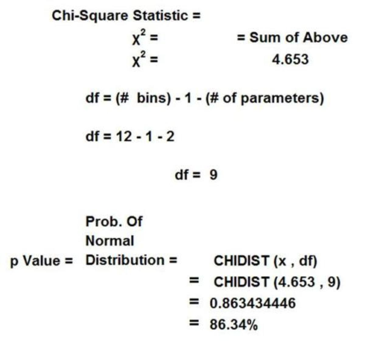 Excel Calculation of Degrees of Freedom