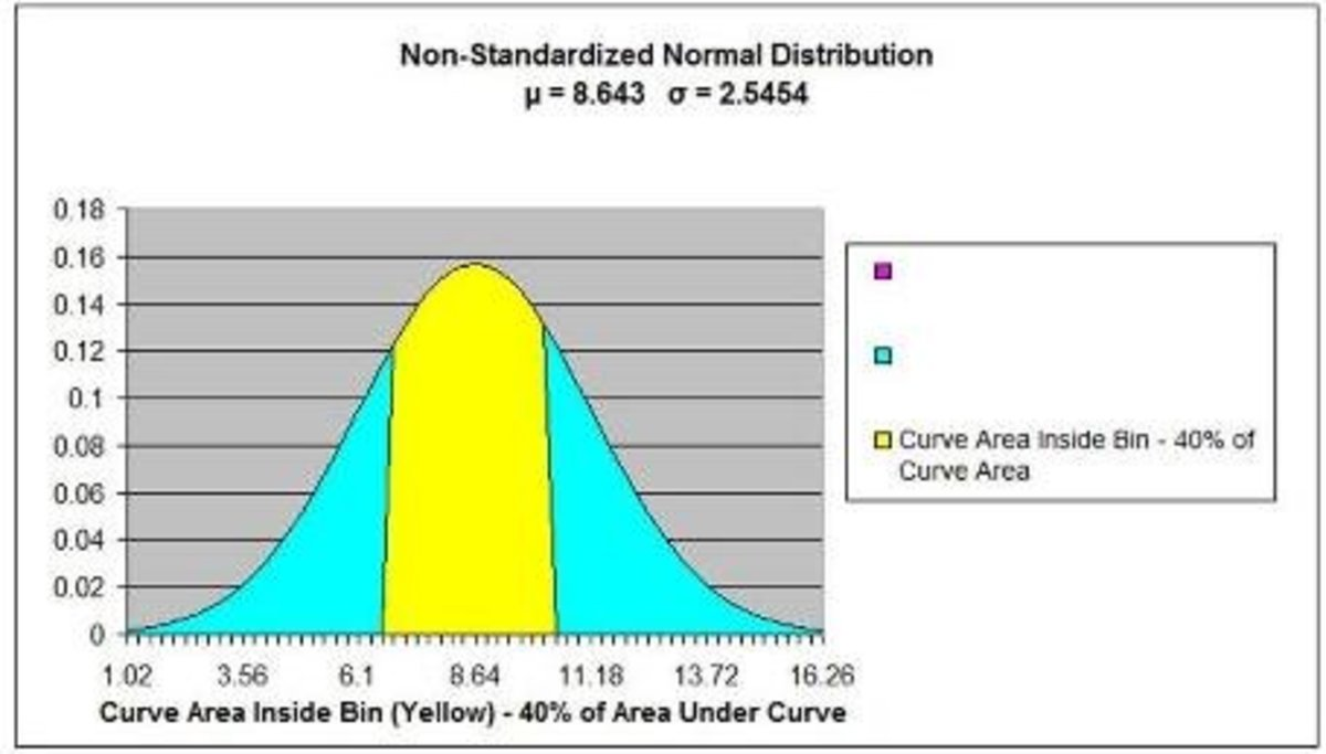 CDF (25% of Curve Area From Lower Boundary of Bin)