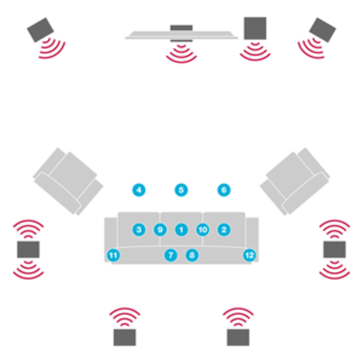 Microphone placement around seating area.