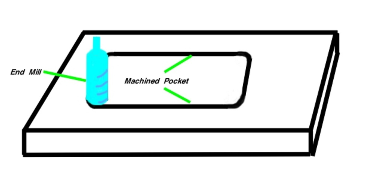 An end cutter is mounted to a milling machine so that a pocket can be machined, or milled, into a block of steel.