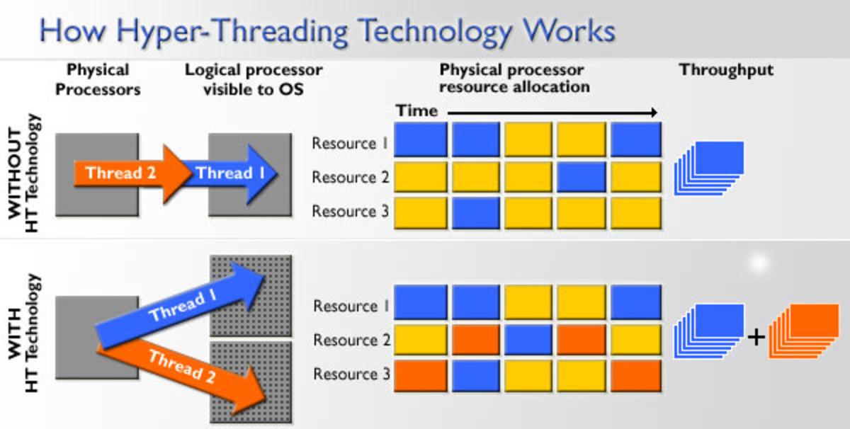 laptop-buying-guide-intel-core-i5-vs-i7-processor-comparison