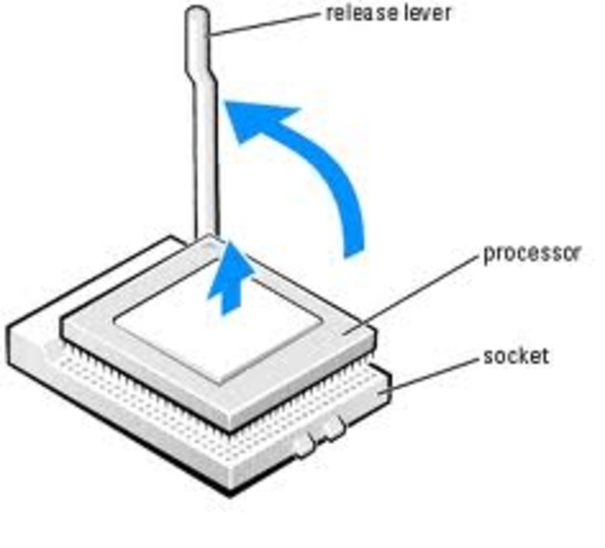 remove processor