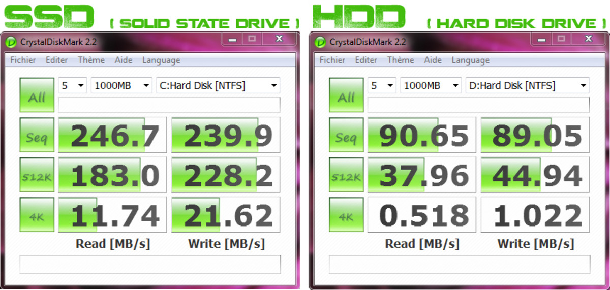 how-to-make-your-computer-faster-with-raid-0-and-solid-state-hard-drives
