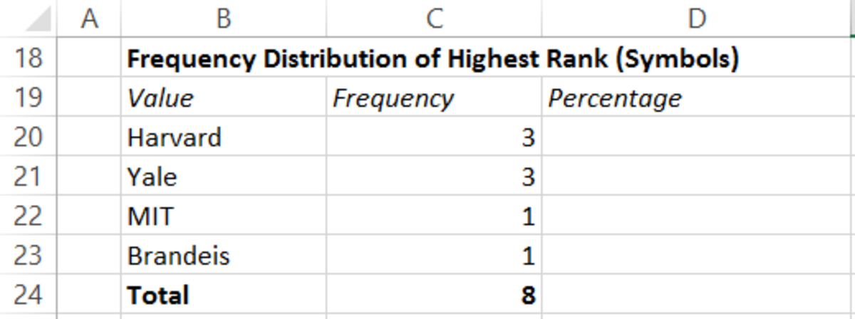 Analyzing Survey Data in Microsoft Excel: Coding, Inputting Data