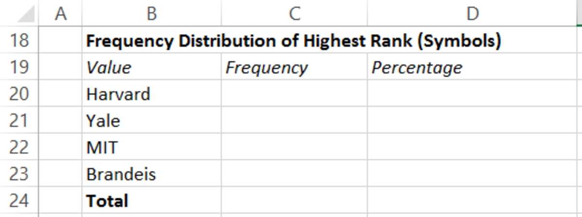 Analyzing Survey Data in Microsoft Excel: Coding, Inputting