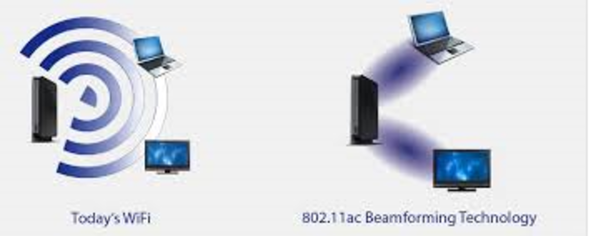 Traditional wireless router radiates the data while beam forming routers directs them at the clients