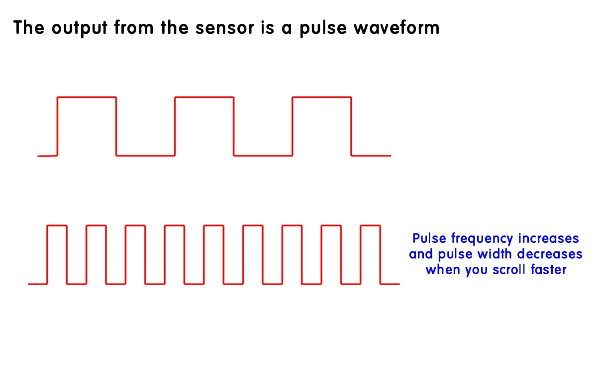 Pulse signal from infra red detector