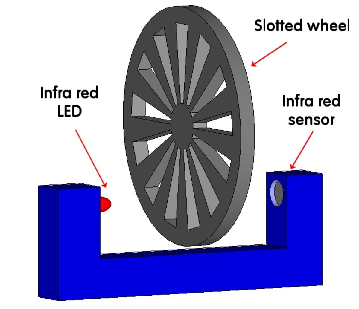 The scroll wheel spokes and slots repeatedly make and break the beam, so the sensor generates a pulse signal