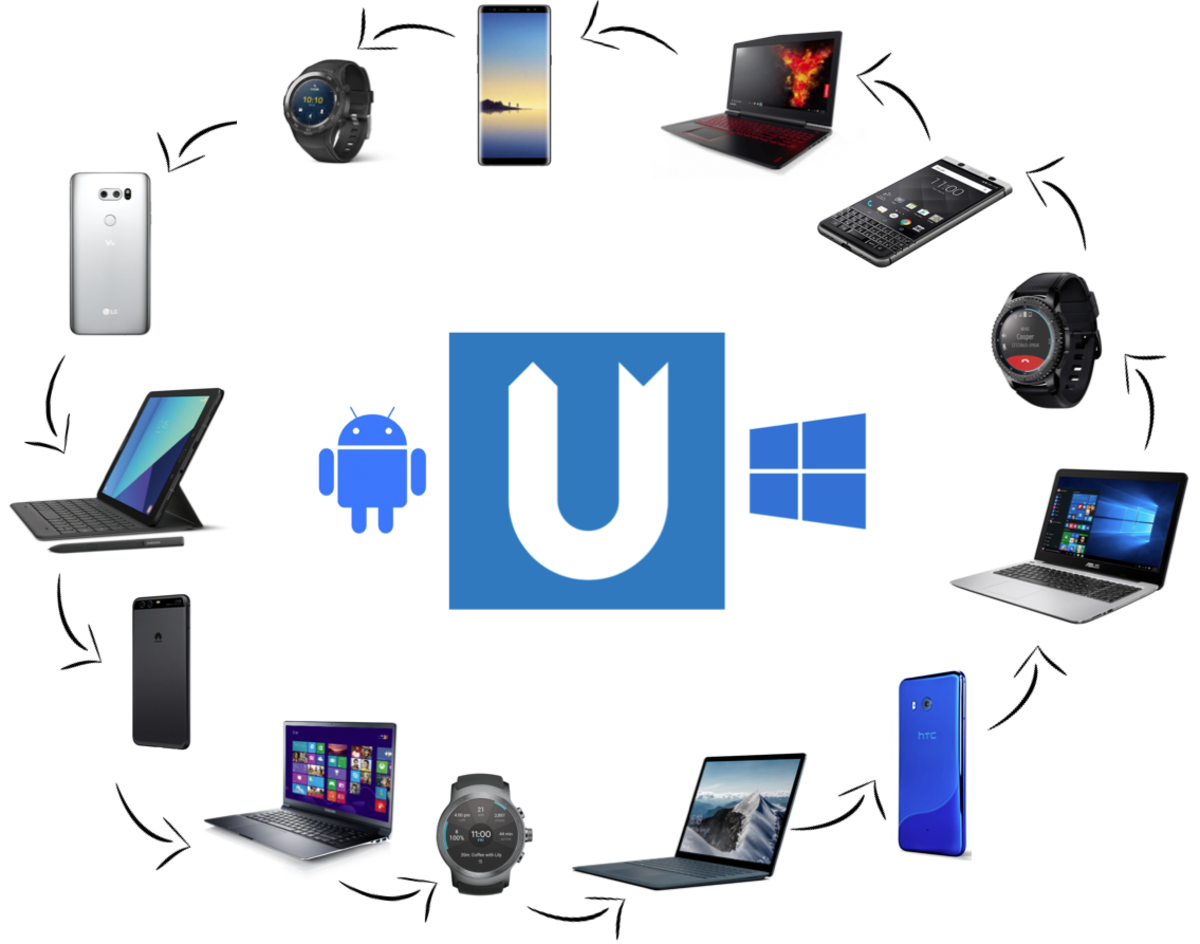 windows-and-android-u-the-ideal-future