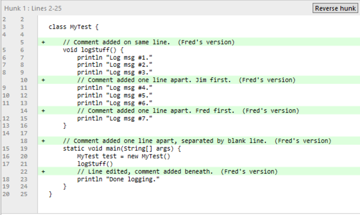 Fred's commit in the example.