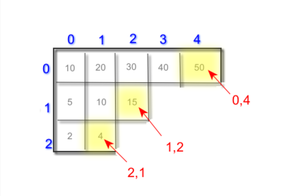 Picking an Element From Jagged Array