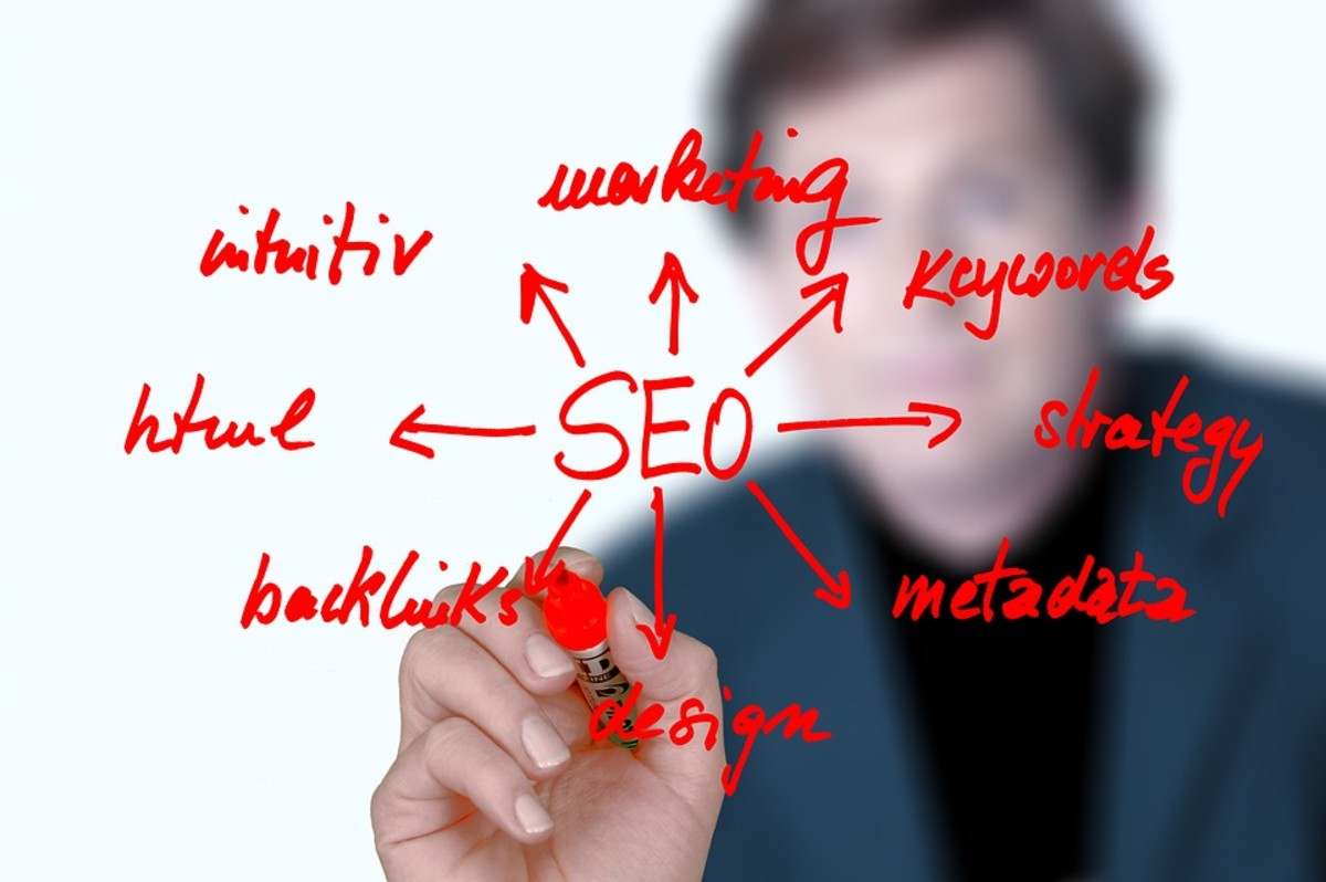 The key to your website working is search. It's only 'web-ready' when it's able to be found