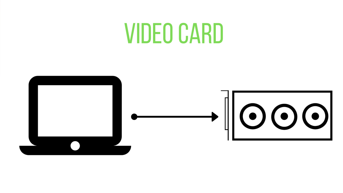 A video card can greatly improve a computer user's gaming experience.
