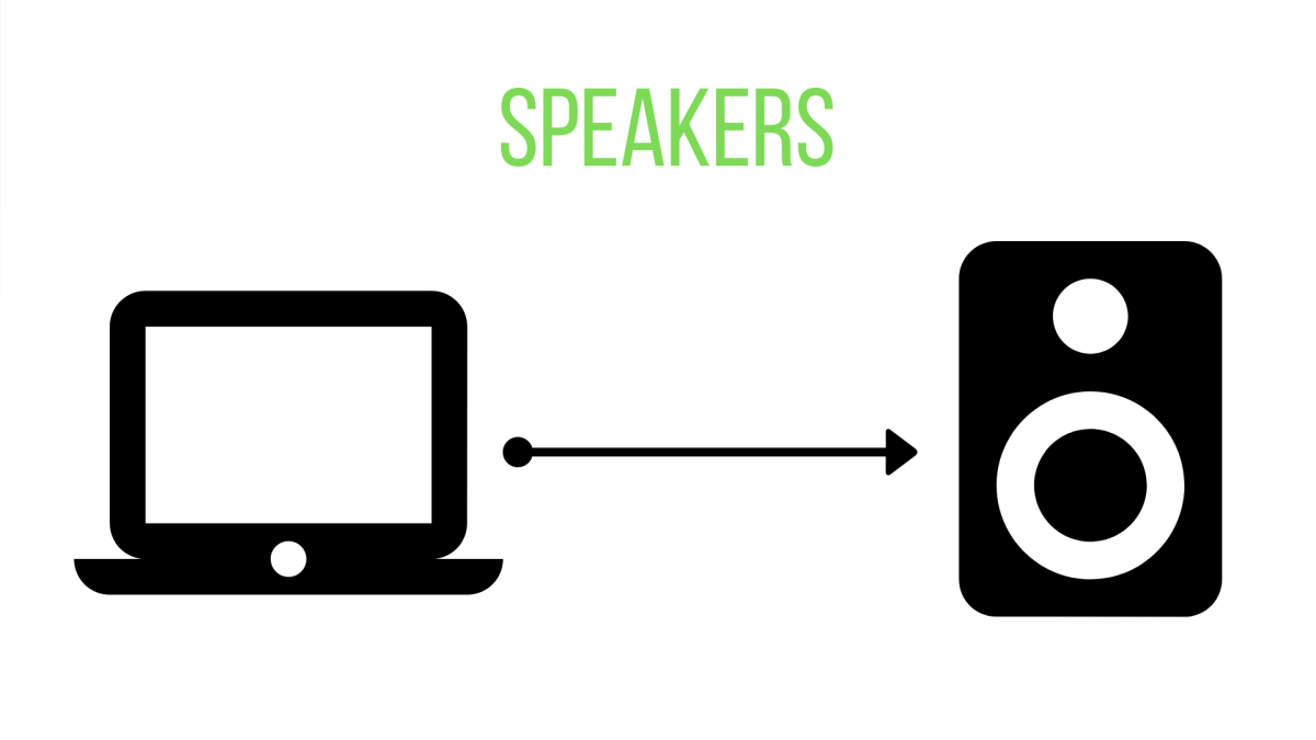 Speakers receive vibrational cues from a computer and elicit sound.