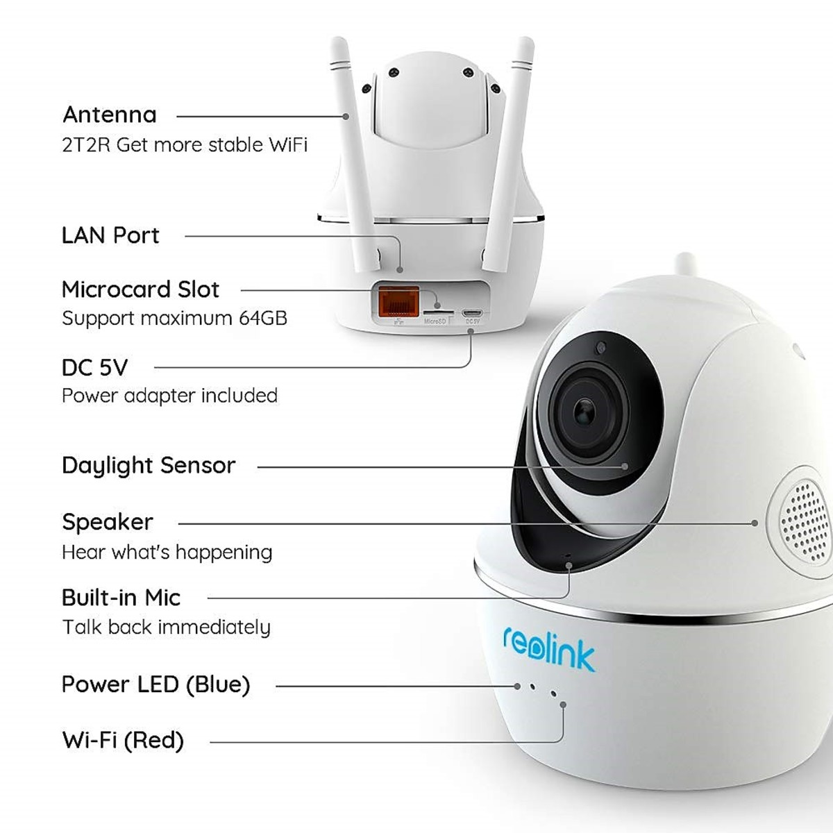 Reolink C2 Pro: The Best Indoor Smart Security Camera | TurboFuture