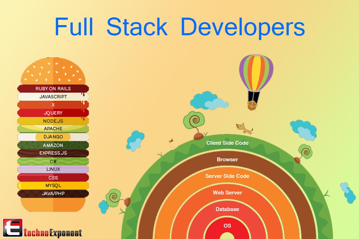 full-stack-web-development-are-you-a-game-for-this