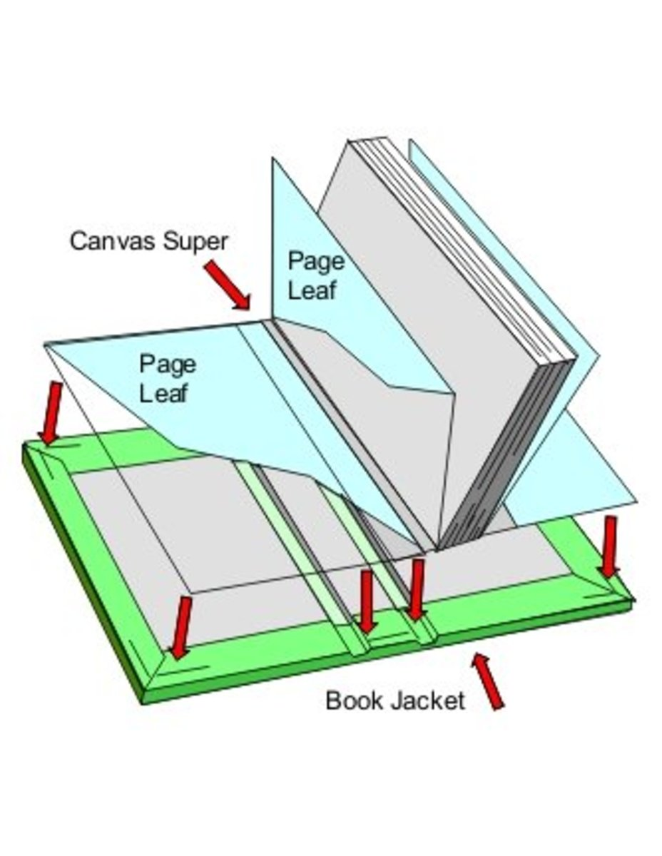 How To Bind A Hardcover Book Feltmagnet