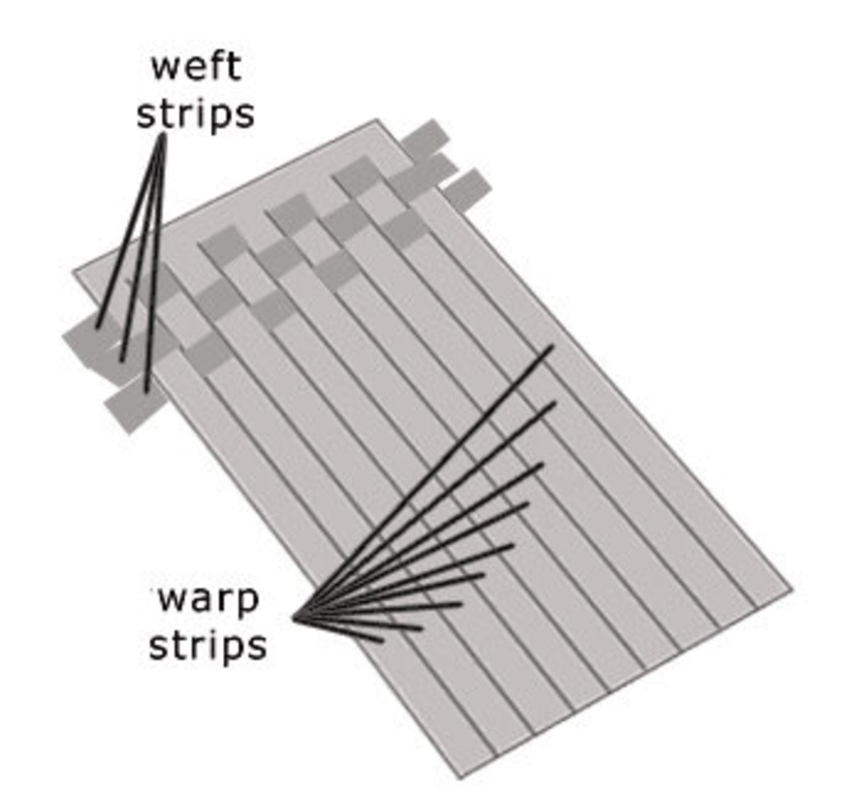 Metal clay weaving - warp and weft strips